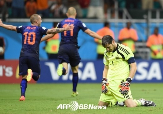 Doelpunt Voor Oranje(Goal for Orange)